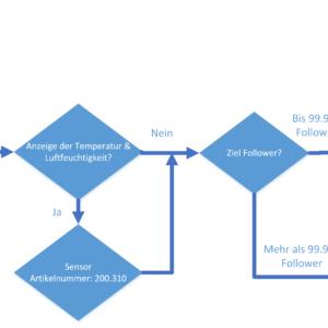 INSTAGRAM & YOUTUBE COUNTER 5 Module -BLAU-